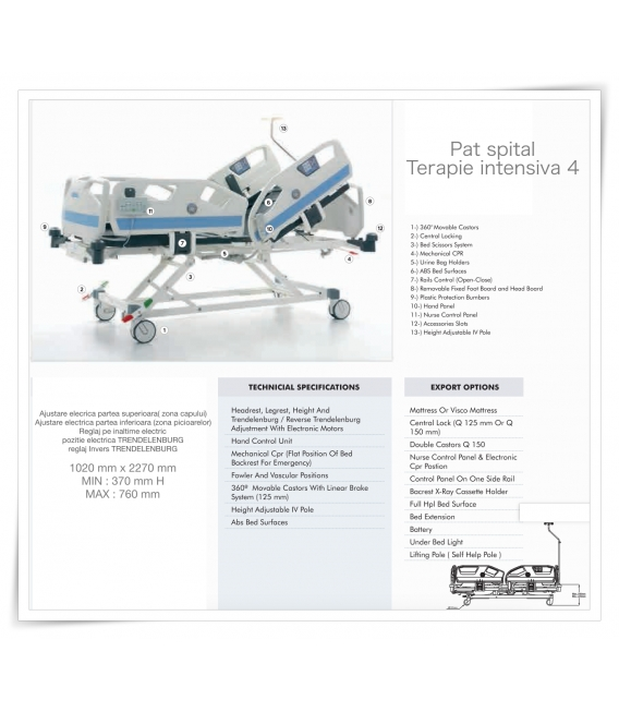 Pat spital Terapie intensiva 4